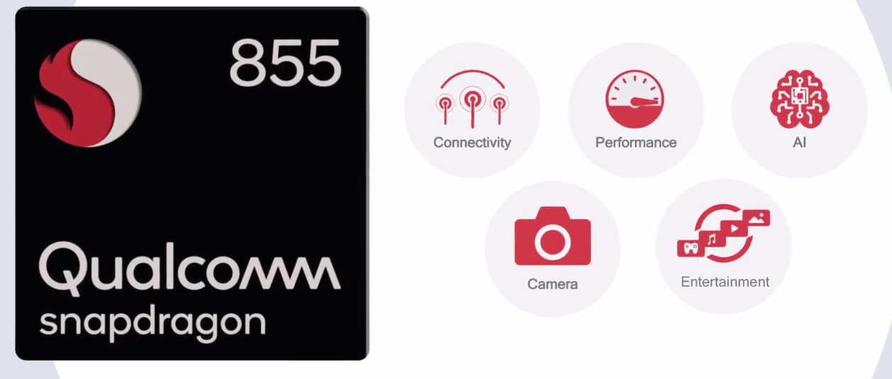 Qualcomm Snapdragon 855 Processor, Know All The Features, AI, 5G