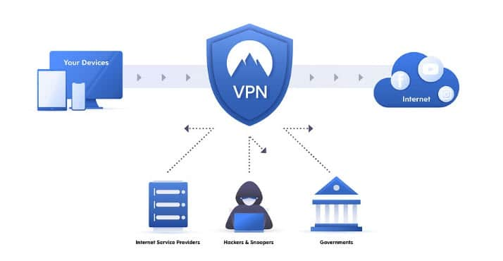 what to look for buying a vpn