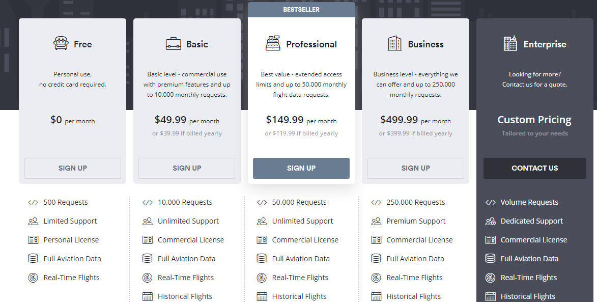 aviationstack api affordable price plans