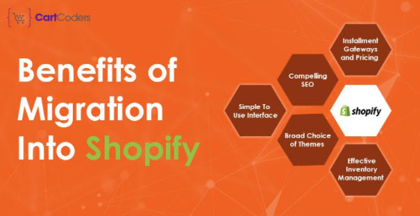 shopify migrating